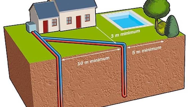 La géothermie : la façon la plus intelligente de chauffer et de climatiser votre maison!